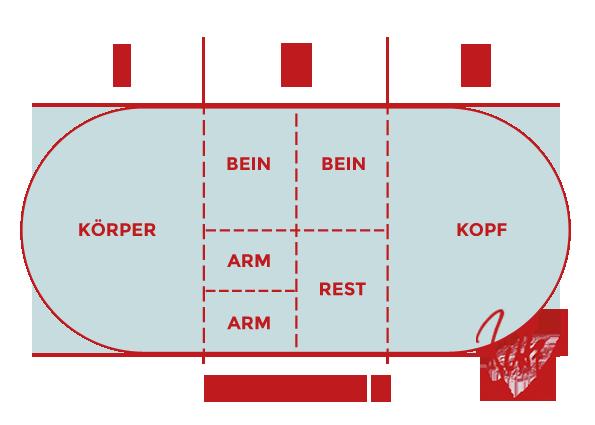 Mit diesem Schnittmuster gelingt die 1-2-3 Methode garantiert